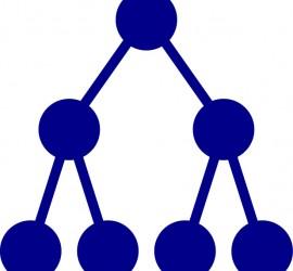 Categorisation-hierarchy-top2down
